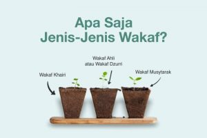 Jenis Jenis Wakaf dalam Islam
